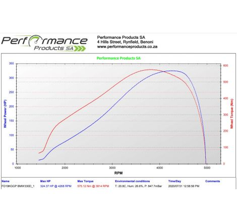 PPSA Dyno Power Run Performance Products SA - 1